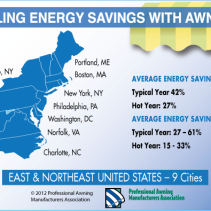 How To Save Money On Cooling Costs By Installing Awnings